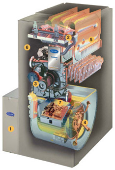 Gas Furnace Hi High Efficiency Gas Furnace Condensing Monoport Sealed System