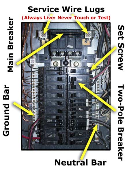 circuit breaker wiring diagram the wiring diagram house breaker box 110 volt wiring diagram house circuit diagram